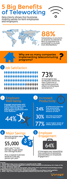 5 Big Benefits of Teleworking Infographic