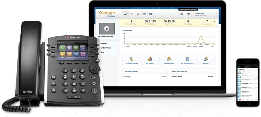 IP phone systems for small business
