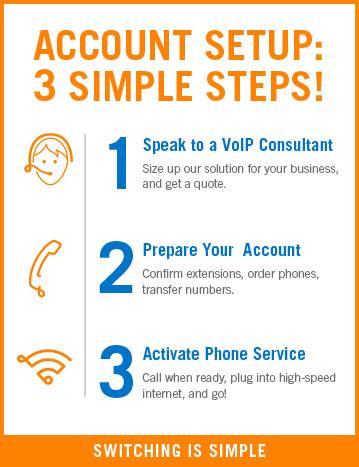 How do you hook up a vonage phone